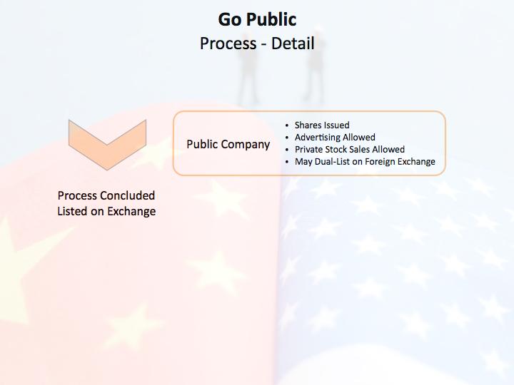 Go-Public.008